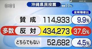 190224投票結果.jpg
